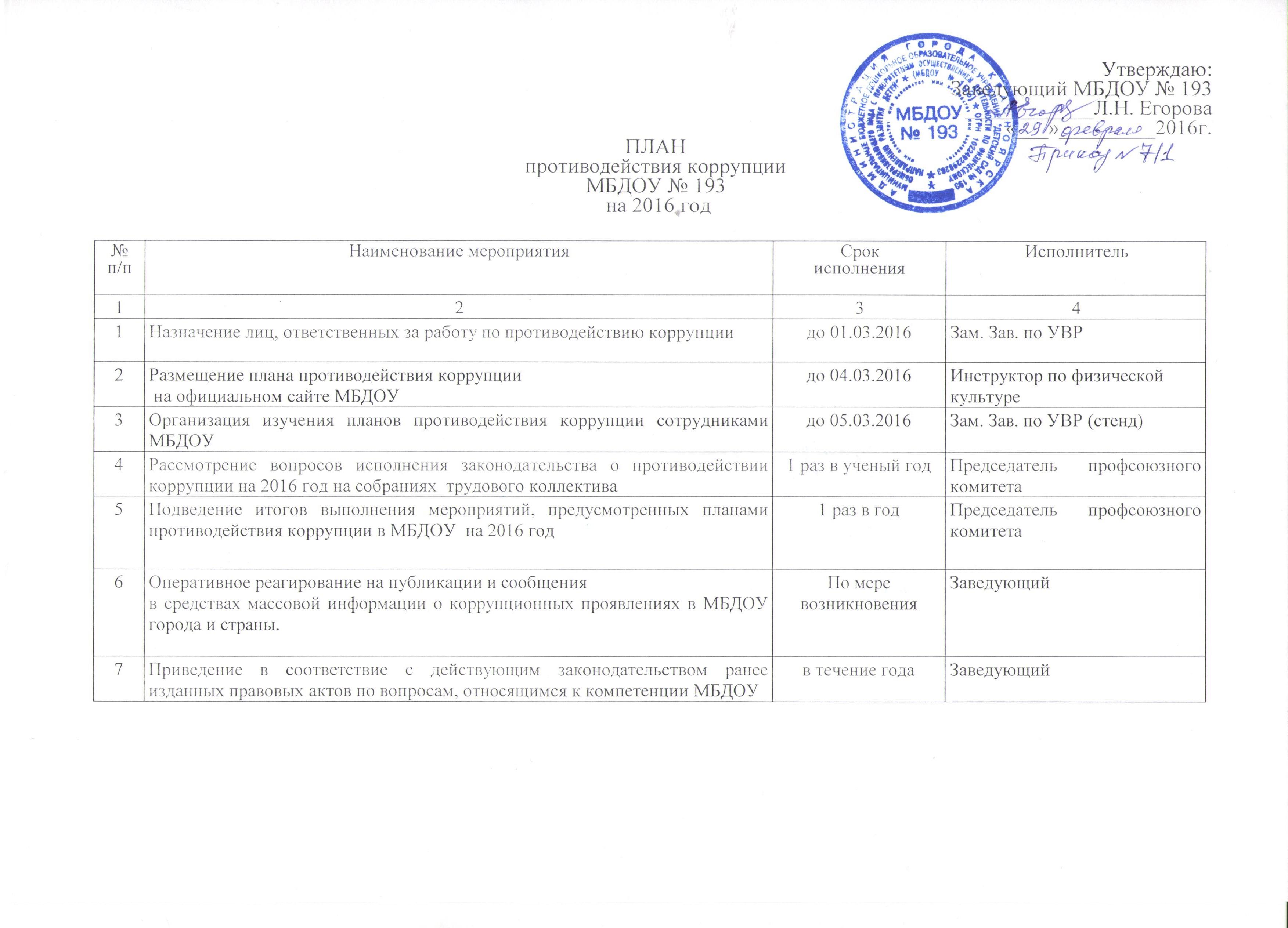 ППБ 01-03 Правила пожарной безопасности в